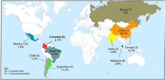 El Código Malicioso W32.Downadup Afecta Equipos en América Latina