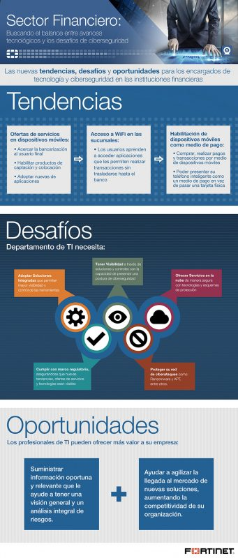 infografia-sector-financiero