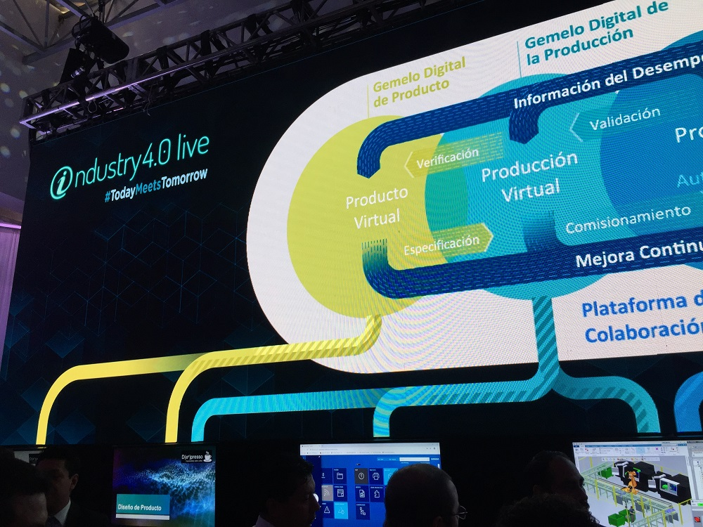 Industry 4.0 Live